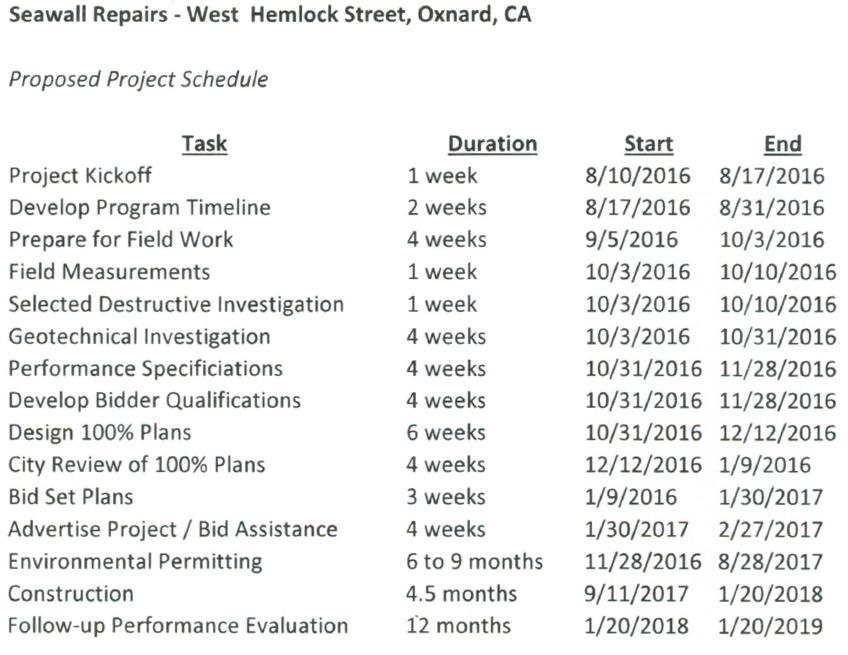 hemlock_project_timeline